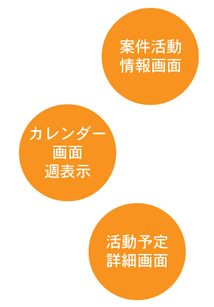 顧客管理システムの活動状況(予定・実績)管理の画像